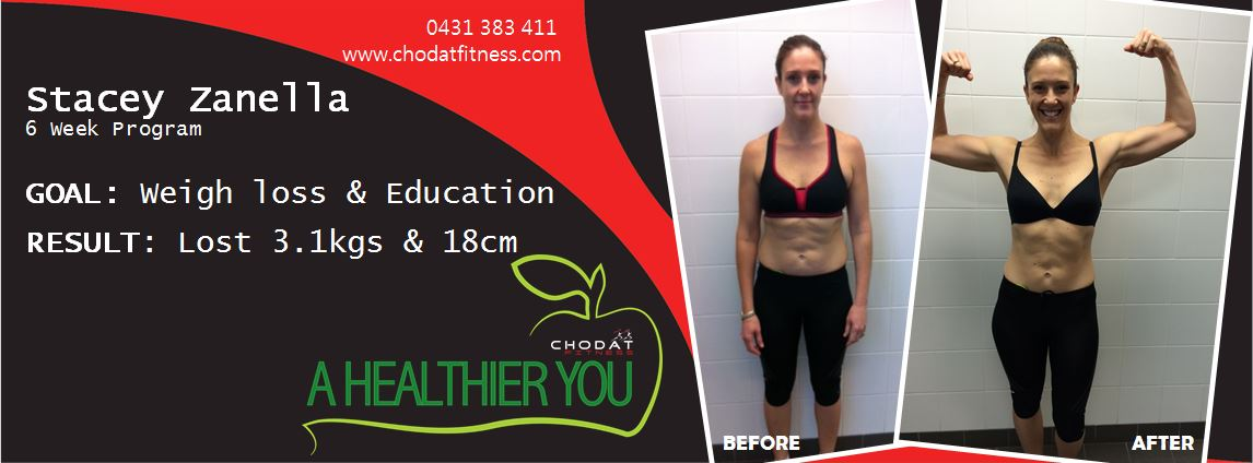 July 2014 'A Healthier You' Team Results