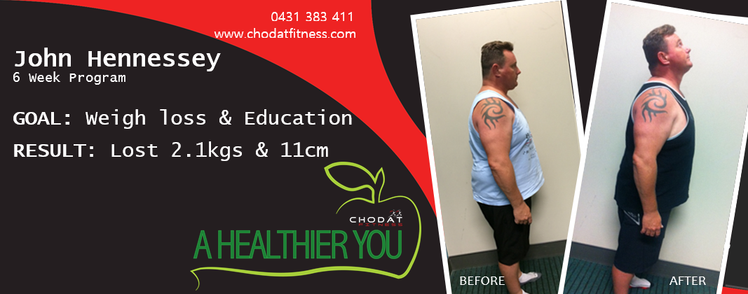 'A Healthier You' March 2015 Results Are In!